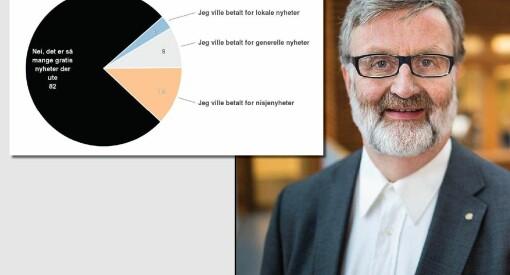 Wilberg om studenters medievaner: Bare tre prosent vil betale for lokale nyheter på nett