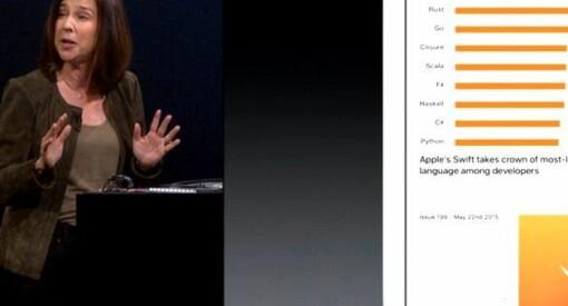 Nå kommer enda en kanal å distribuere på: I dag lanserte Apple tjenesten «News»