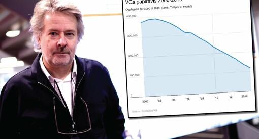 VG søndag har falt med 25 prosent på ett år. Og nå taper også Aftenposten og regionavisene opplag