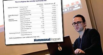 Gullgruve for journalister: Kommunal Rapport med oversikt over aksjene til alle norske kommuner