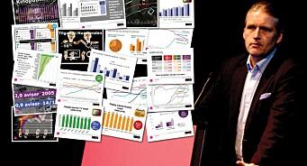 33 minutter med utvikling, tall og trender: Se Ingvar Sandvik oppsummere «Rikets medietilstand»