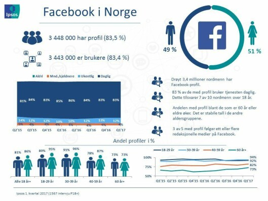 Facebook Q1-17.