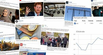 Mediene er fortsatt best på å drive trafikk fra Facebook. Sjekk hvordan andre bransjer gjør det
