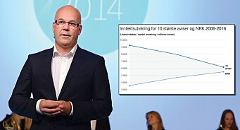 I 2006 utgjorde lisensen 39 prosent av omsetningen til de 10 største avisene. Ti år senere er NRK nesten like store
