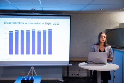 Bente Håvimb presenterer MBL-rapport om brukerbetaling tirsdag morgen.