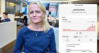 Aftenbladet lanserer ny koronaoversikt i hardt smitterammede Stavanger