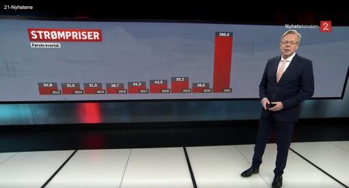 Reagerer på TV 2s bruk av strøm-graf: – Gir et helt feilaktig bilde